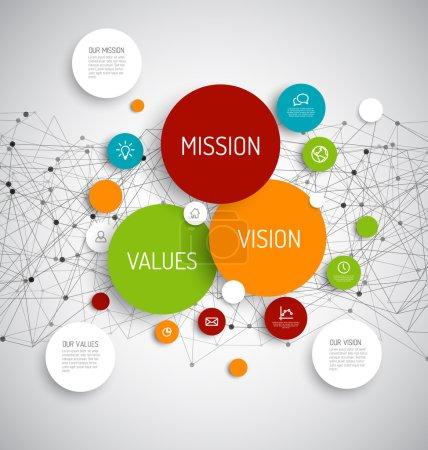 vision and values diagram schema i