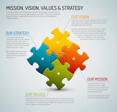 Illustration for Vector company core values - Mission, vision, strategy and values diagram schema made from puzzle pieces - Royalty Free Image