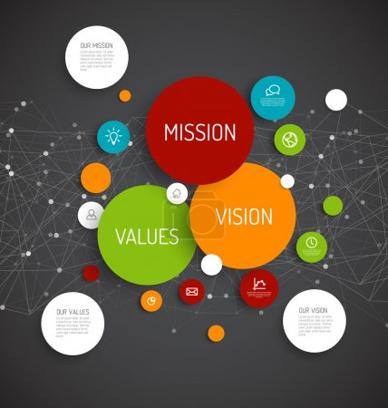 Illustration for Vector Mission, vision and values diagram schema infographic with network in the background - dark version - Royalty Free Image