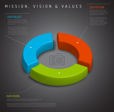 Illustration for Vector Mission, vision and values diagram schema infographic (pie chart dark version) - Royalty Free Image