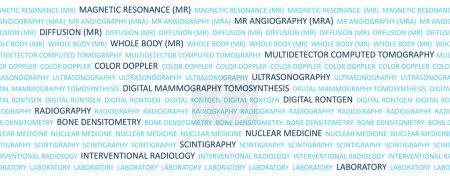Medical imaging concepts