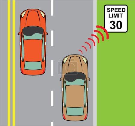 Car scans speed limit sign