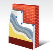 Cross-section layered scheme of a wall with polystyrene thermal isolation All layers of exterior insulation from base to finishing Simple colored EPS10 vector optimized for easy color changes