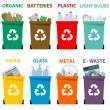 Different colored recycle waste bins icons, Waste ...