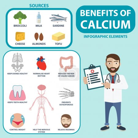 Benefits of calcium. infographic element.