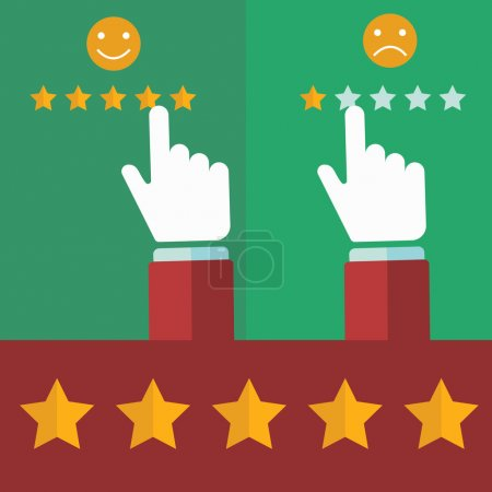 customer review concepts