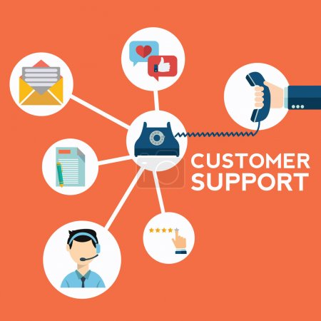 Business customer care service concept