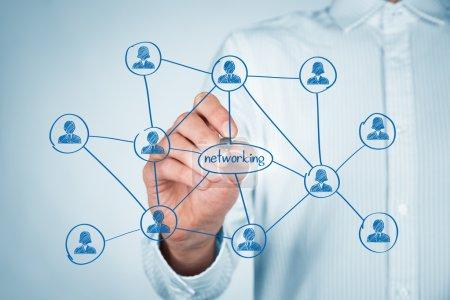 Concepto de redes profesional