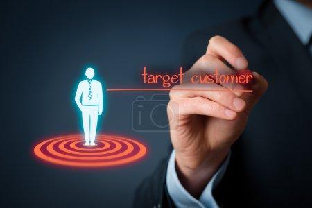 Target customer concept