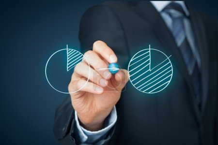 Market share or Pareto principle concept