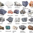 Set from raw minerals and ores with names isolated...