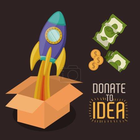 Funding design