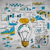 Nástin některých podnikatelských nápadů