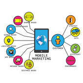 line vector design of mobile marketing strategy concepts