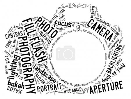 Word cloud with words