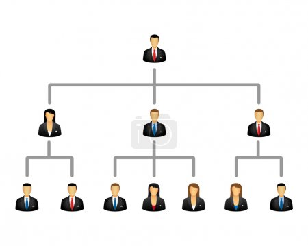 Illustration for Business hierarchy structure with businessman and businesswoman - Royalty Free Image