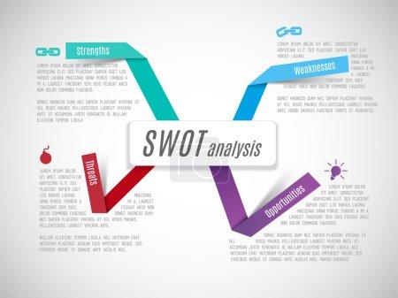 SWOT - (Strengths Weaknesses Opportunities Threats) business str