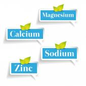 Minerals Magnesium Calcium Sodium Zinc label