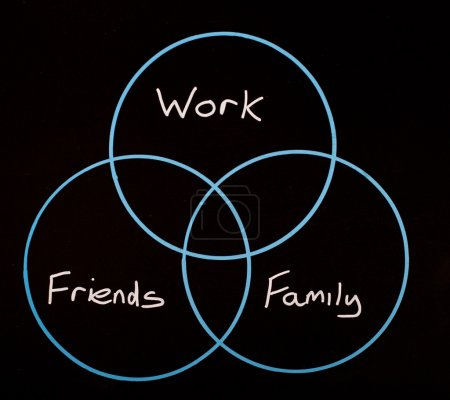 Photo for Balanced life. Work friends and family all balanced in a simple drawing - Royalty Free Image
