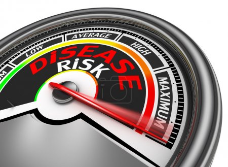 Disease risk conceptual meter indicate maximum