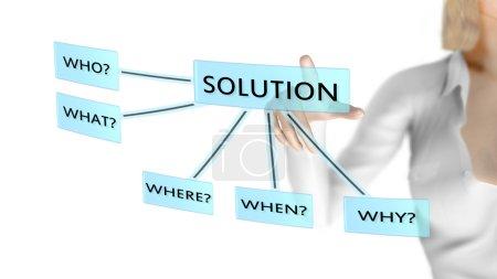 Photo pour Solution pour le qui quoi où quand pourquoi ou 5 W questions. Une femme pousse le bouton solution puis obtiendrez toutes les réponses. Concept de la photo. - image libre de droit