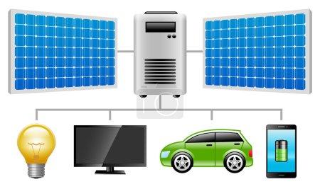 Illustration pour Illustration vectorielle des panneaux solaires. Idéal pour les énergies alternatives, technologie, conservation, recyclage, concept d'énergie verte . - image libre de droit