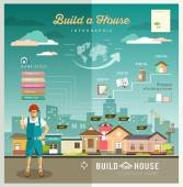 Building constructions your house engineering infographic