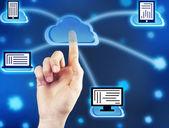Ruční posouvání dotykem cloud
