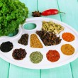 Painting palette with various spices and herbs, on...