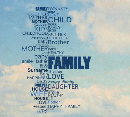 Family concept, words on sky background