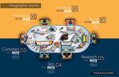 Infographic týmové práce a debata