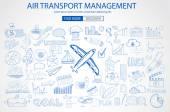 Air Transport Management Concept