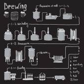 Hand drawn beer brewing process production