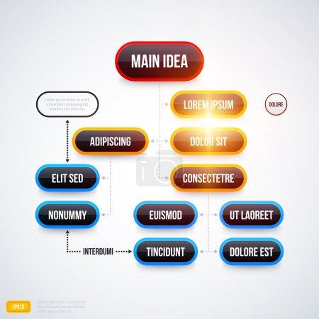 Modern organization chart template