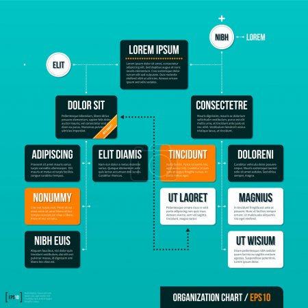 Modern organizational chart template