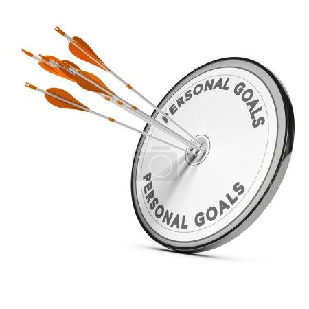 Business Concept, Personnal Goals
