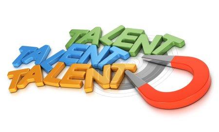 Talent Acquisition or Recruitment