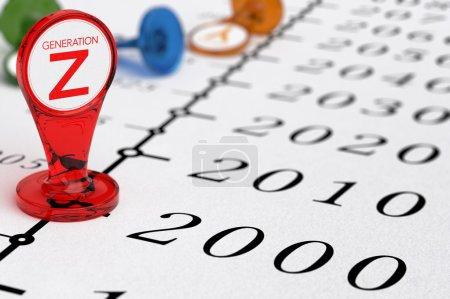 Foto de Línea de tiempo con señal roja donde está escrito la generación de texto Z, Ilustración de las generaciones milenarias nacidas después del año 2000. - Imagen libre de derechos