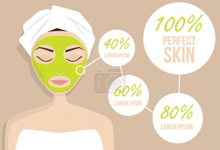 Mask for treating skin vector illustration