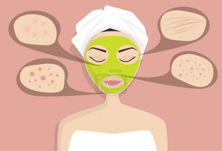 Mask for skin problems, vector illustration