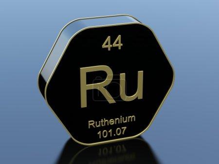 Ruthenium element symbol