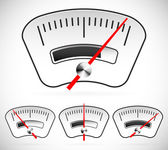 Gauge dial measure signs