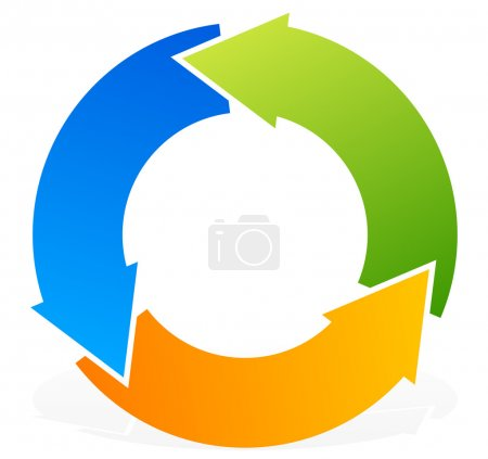 Colorful cyclic, circular arrows symbol. vector il...