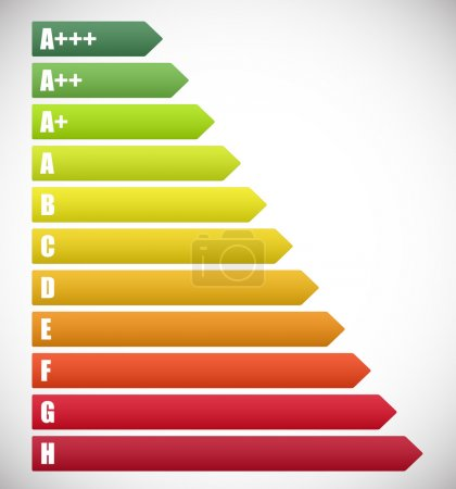 Energy rating labels bars icons