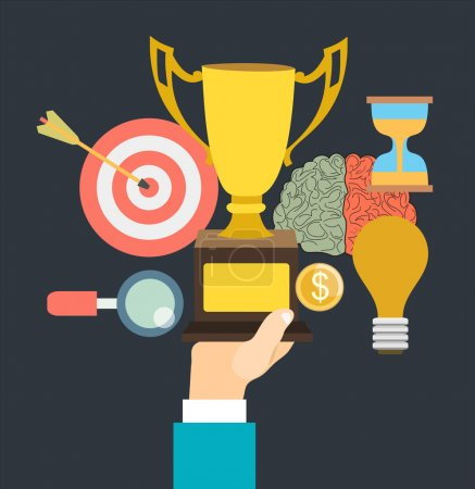 Business aims,Management and achievements