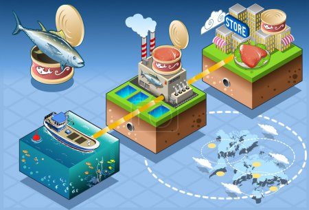 Illustration for Fish Industry - Isometric Infographic Tuna Large Scale Retail Trade - From Fishing to Consumer - Royalty Free Image