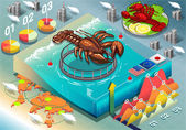 Isometric Infographic of Lobster Breeding