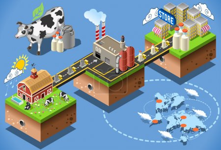 Illustration for Dairy products stages of milk processing 3d web isometric infographic concept vector from factory production to consumer table. Production and supply chain food industry. - Royalty Free Image