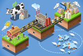 Isometric Milk Processing