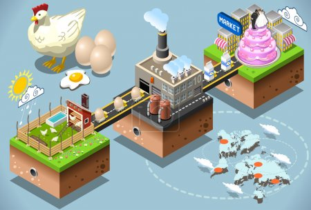 Illustration for Liquid Egg Products. Confectionery Industriy Stages. Eggs Processing 3d Web Isometric Infographic Vector Concept. From Factory to Consumer. Production and Supply Chain of the Food Industries. - Royalty Free Image